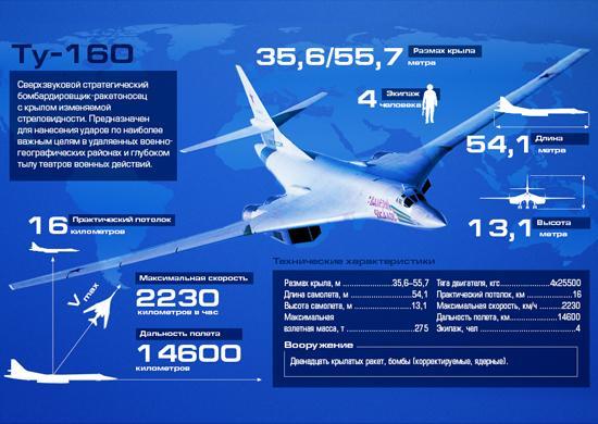 tu-160-550