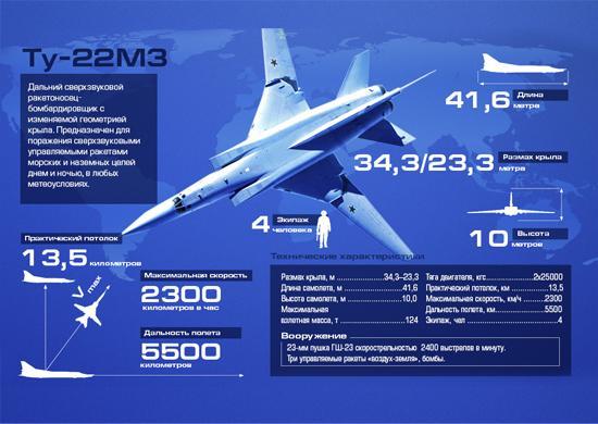tu-22-550
