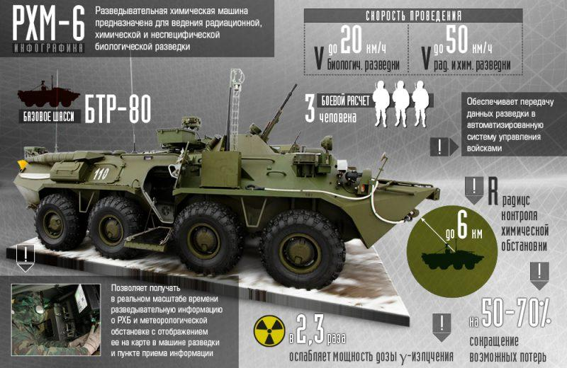 infografikarhm-6-1000x650-end2-2