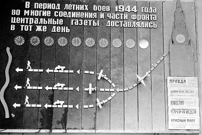 Схема доставки газет в войска. 1944 г.