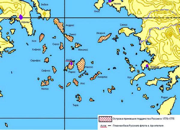 Острова Архипелага, принявшие подданство России в 1770—1774 гг.